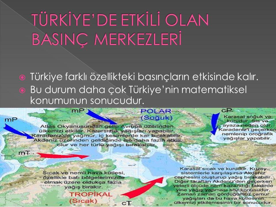  Türkiye farklı özellikteki basınçların etkisinde kalır.  Bu durum daha çok Türkiye'nin matematiksel konumunun sonucudur.