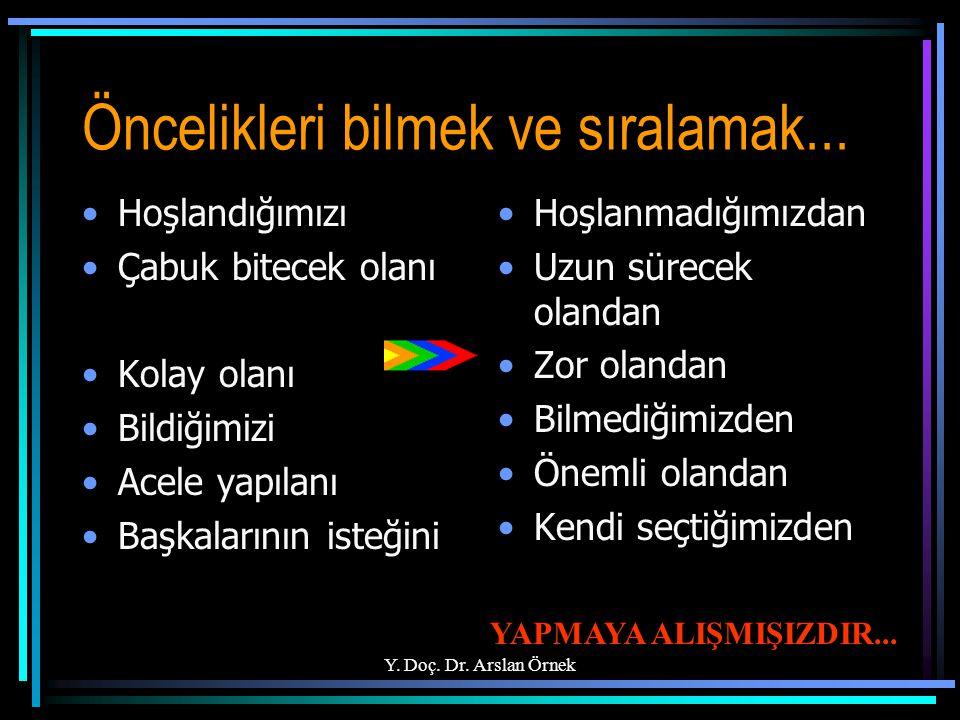 Y. Doç. Dr. Arslan Örnek Öncelikleri bilmek ve sıralamak... Hoşlandığımızı Çabuk bitecek olanı Kolay olanı Bildiğimizi Acele yapılanı Başkalarının ist