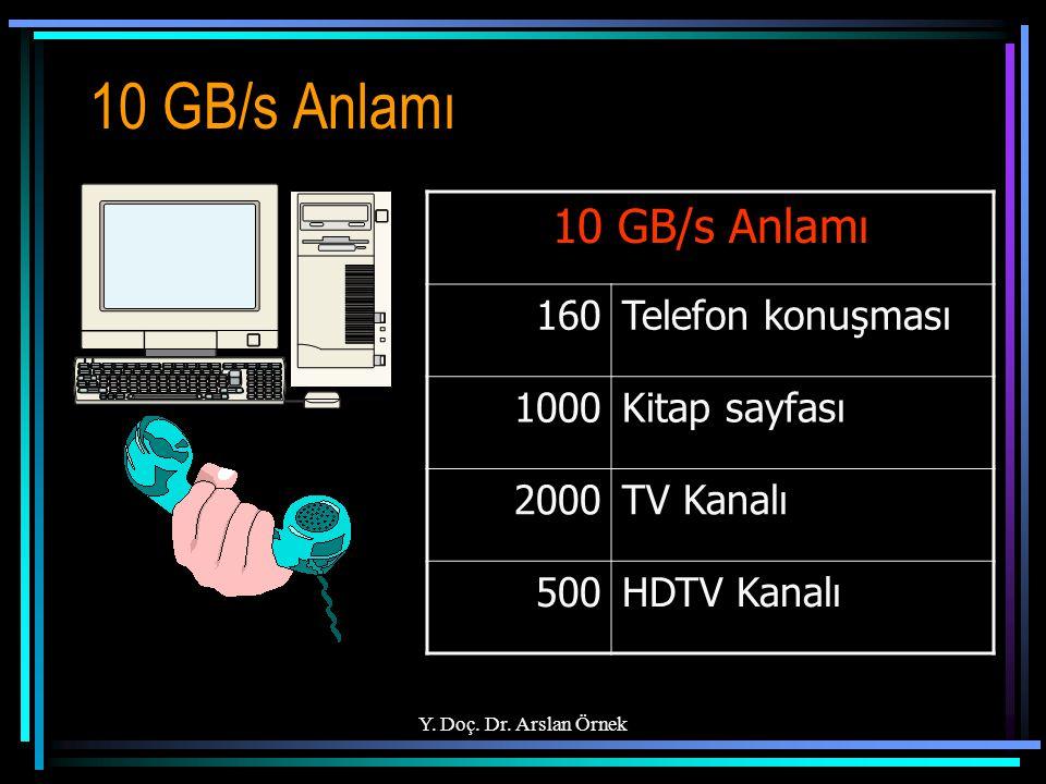 Y. Doç. Dr. Arslan Örnek 10 GB/s Anlamı 160Telefon konuşması 1000Kitap sayfası 2000TV Kanalı 500HDTV Kanalı