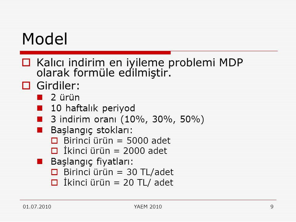 01.07.2010YAEM 20109 Model  Kalıcı indirim en iyileme problemi MDP olarak formüle edilmiştir.  Girdiler: 2 ürün 10 haftalık periyod 3 indirim oranı