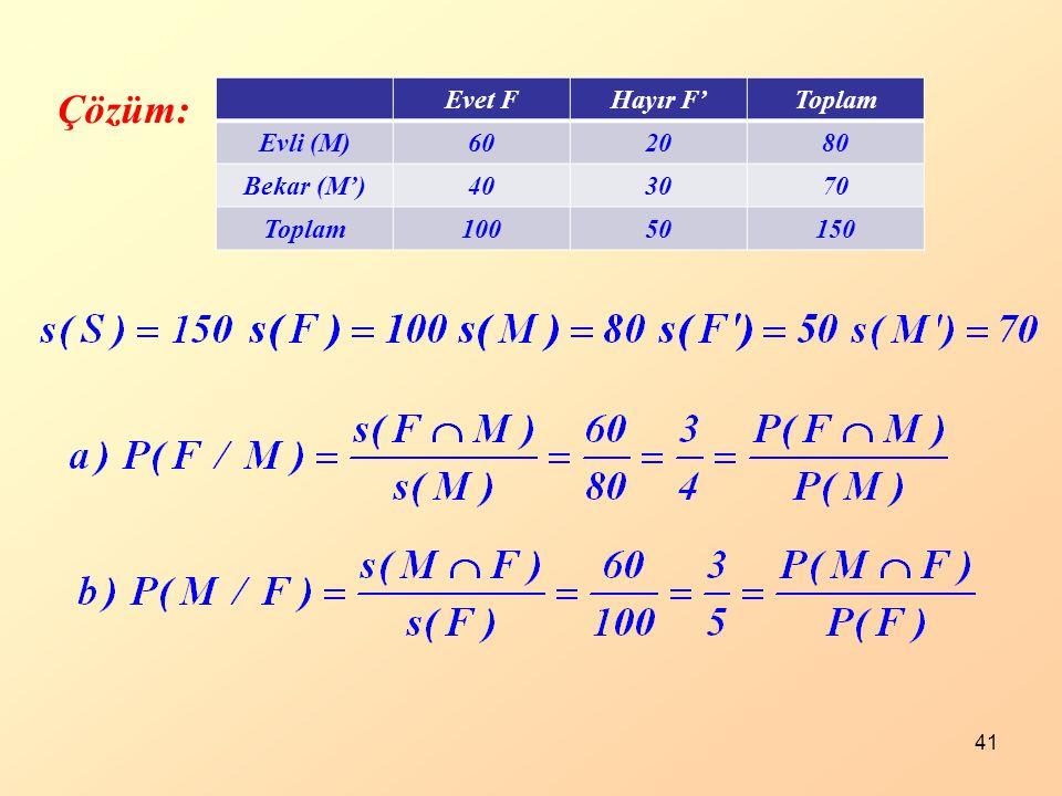 41 Çözüm: Evet FHayır F'Toplam Evli (M)602080 Bekar (M')403070 Toplam10050150