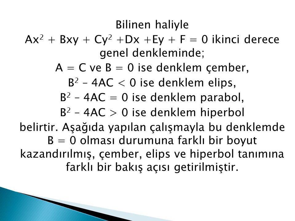 Bilinen haliyle Ax 2 + Bxy + Cy 2 +Dx +Ey + F = 0 ikinci derece genel denkleminde; A = C ve B = 0 ise denklem çember, B 2 – 4AC < 0 ise denklem elips,