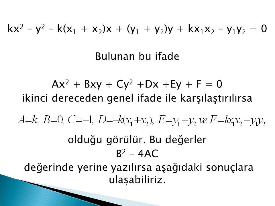 kx 2 – y 2 – k(x 1 + x 2 )x + (y 1 + y 2 )y + kx 1 x 2 – y 1 y 2 = 0 Bulunan bu ifade Ax 2 + Bxy + Cy 2 +Dx +Ey + F = 0 ikinci dereceden genel ifade i