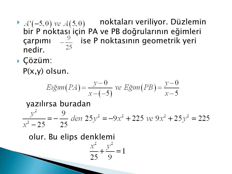  noktaları veriliyor. Düzlemin bir P noktası için PA ve PB doğrularının eğimleri çarpımı ise P noktasının geometrik yeri nedir.  Çözüm: P(x,y) olsun