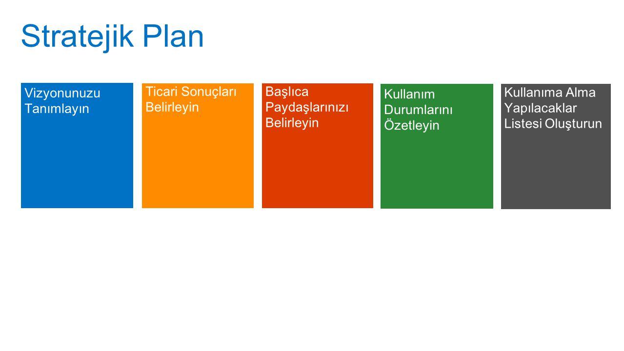 Ajanda Stratejik Plan