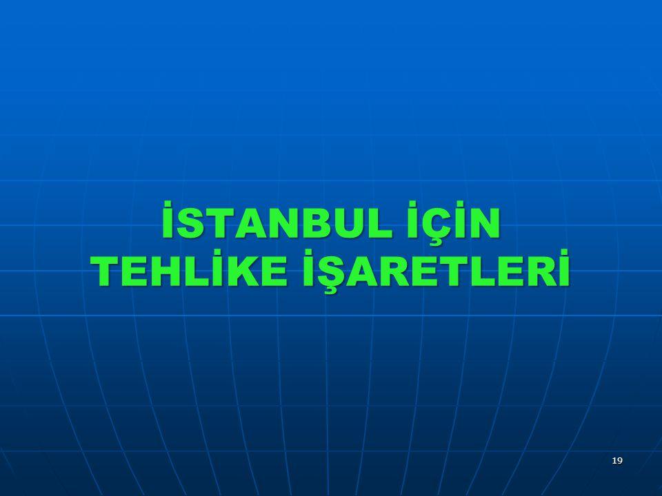 İSTANBUL İÇİN TEHLİKE İŞARETLERİ 19