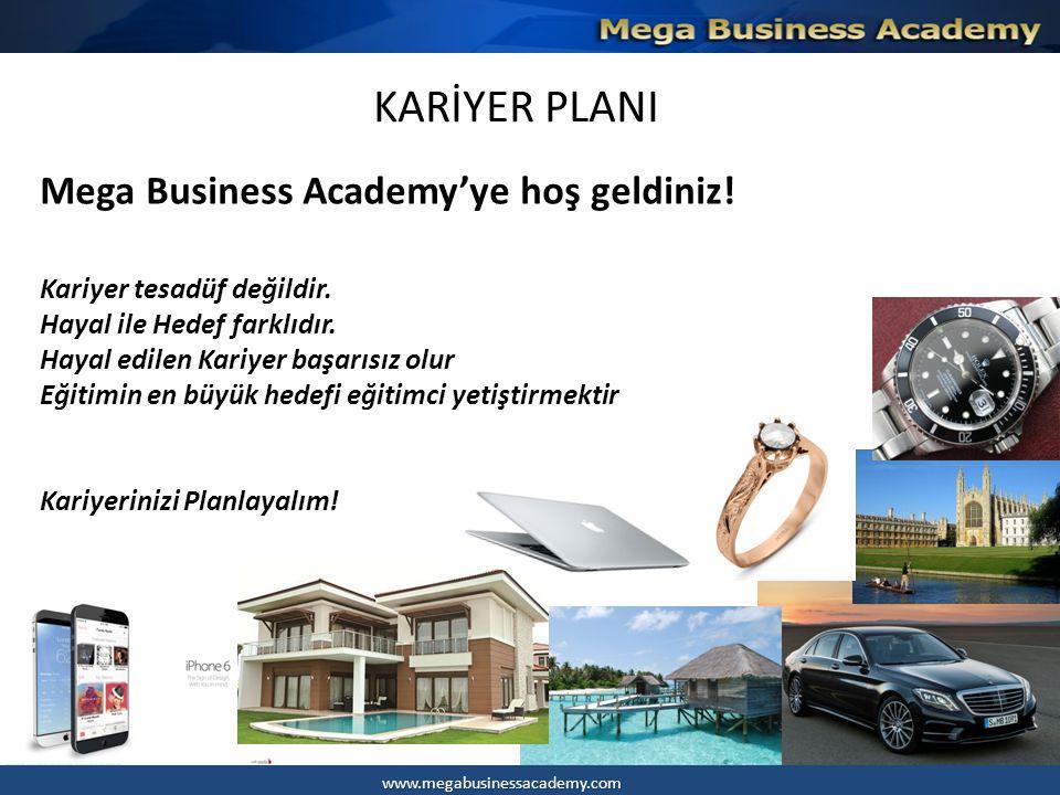 KARİYER PLANI 1.Kariyer Planı nedir. 2. Networker'in olmazsa olmazları 3.