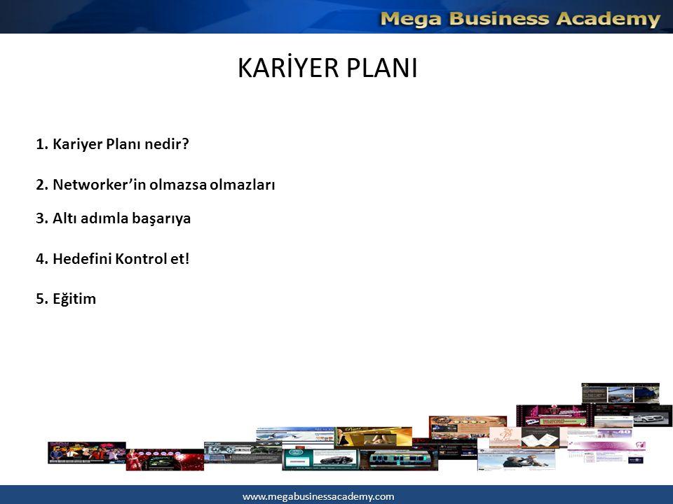 KARİYER PLANI Peki Kariyer Planı nedir.