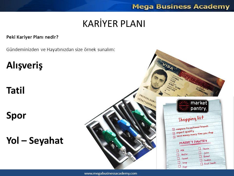KARİYER PLANI Kariyer Planı nedir.Peki is hayatınızda Plan nasıl uygulanır.