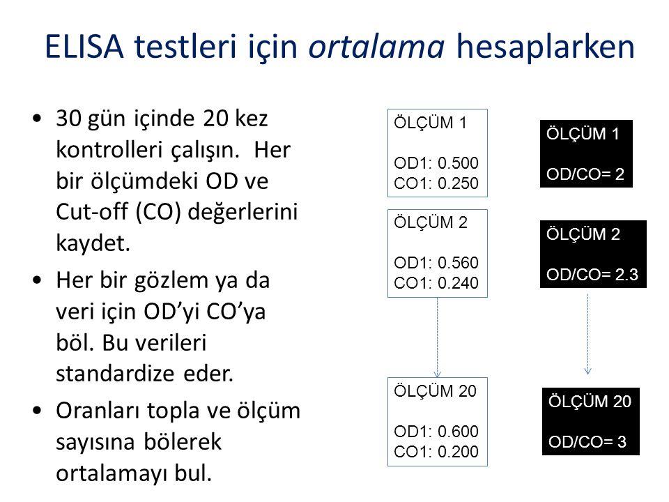 ELISA testleri için ortalama hesaplarken 30 gün içinde 20 kez kontrolleri çalışın. Her bir ölçümdeki OD ve Cut-off (CO) değerlerini kaydet. Her bir gö