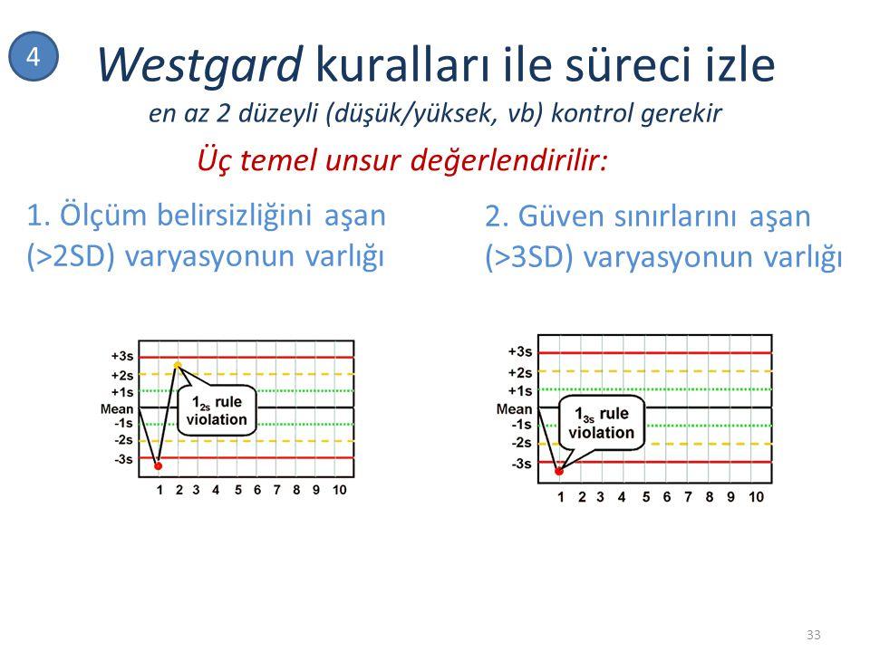 Westgard kuralları ile süreci izle en az 2 düzeyli (düşük/yüksek, vb) kontrol gerekir 2. Güven sınırlarını aşan (>3SD) varyasyonun varlığı 33 4 Üç tem