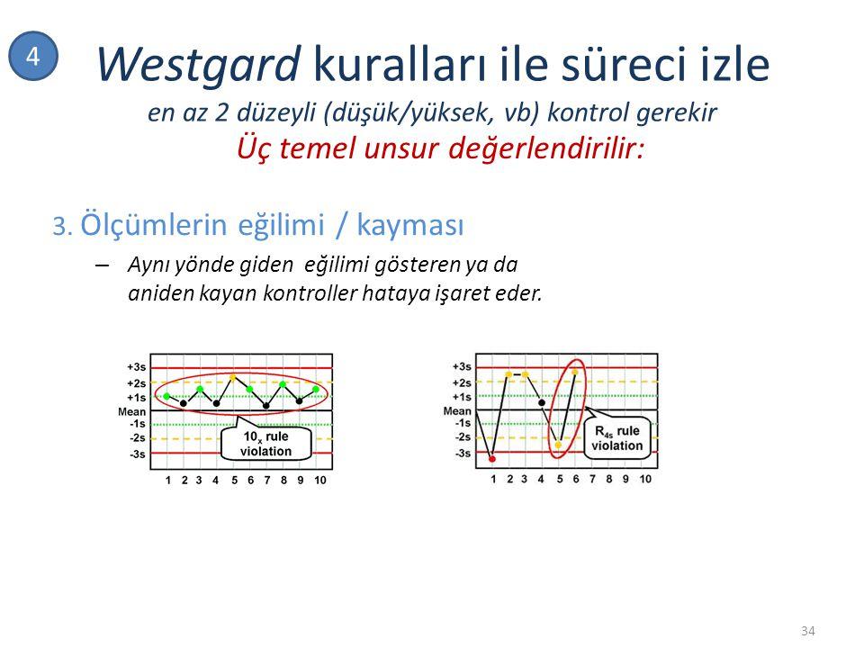 Westgard kuralları ile süreci izle en az 2 düzeyli (düşük/yüksek, vb) kontrol gerekir 3. Ölçümlerin eğilimi / kayması – Aynı yönde giden eğilimi göste