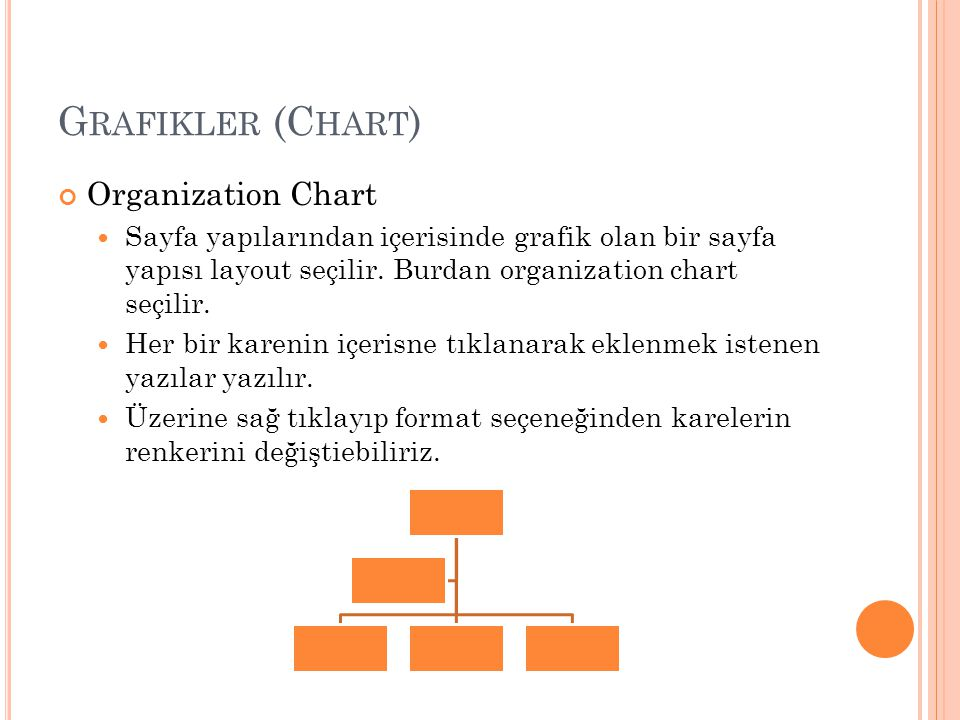 G RAFIKLER (C HART ) Organization Chart Sayfa yapılarından içerisinde grafik olan bir sayfa yapısı layout seçilir. Burdan organization chart seçilir.
