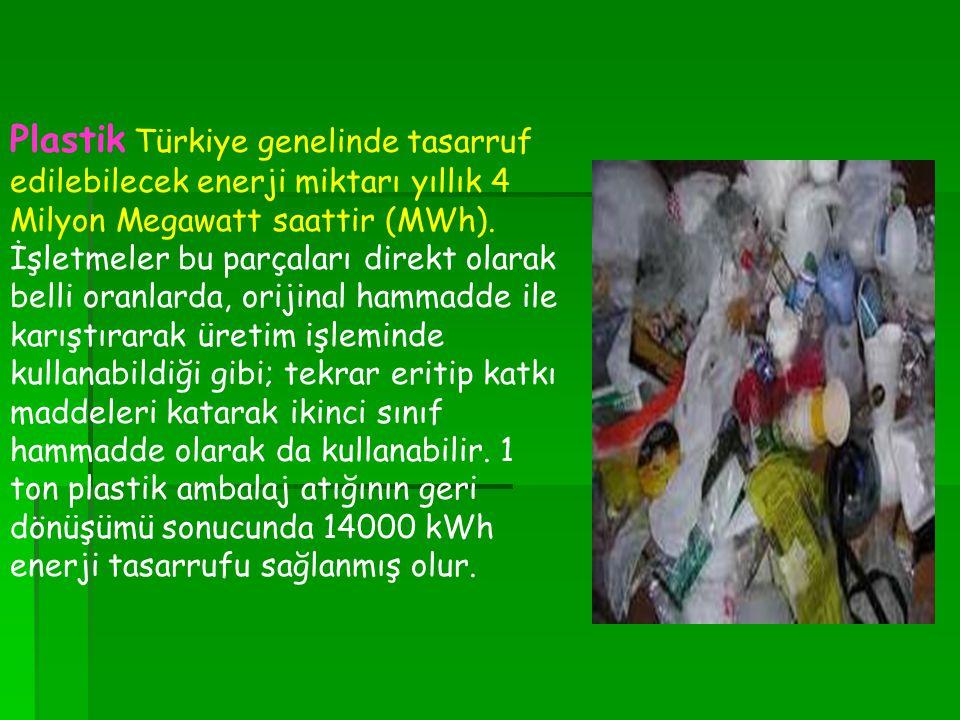Plastik Türkiye genelinde tasarruf edilebilecek enerji miktarı yıllık 4 Milyon Megawatt saattir (MWh). İşletmeler bu parçaları direkt olarak belli ora