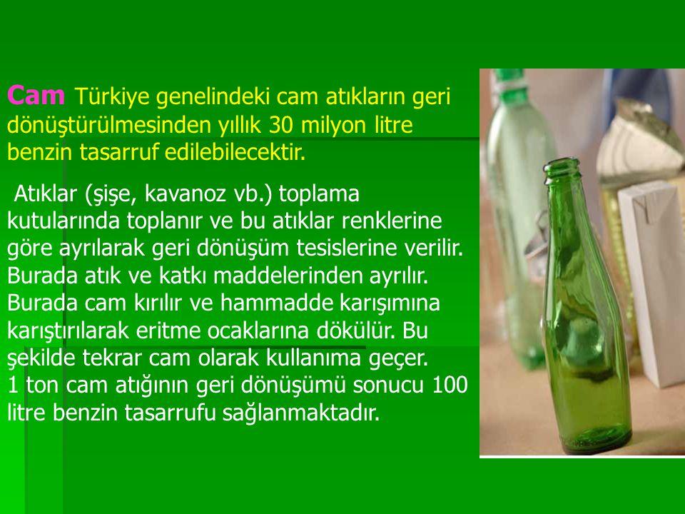 Cam Türkiye genelindeki cam atıkların geri dönüştürülmesinden yıllık 30 milyon litre benzin tasarruf edilebilecektir. Atıklar (şişe, kavanoz vb.) topl