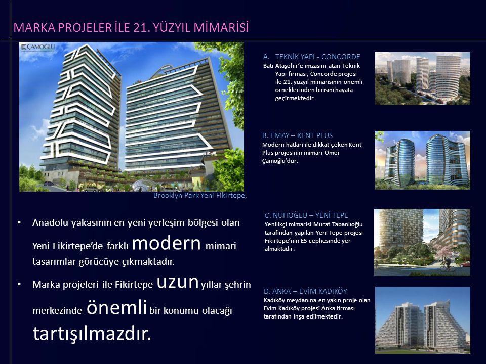 MARKA PROJELER İLE 21. YÜZYIL MİMARİSİ Anadolu yakasının en yeni yerleşim bölgesi olan Yeni Fikirtepe'de farklı modern mimari tasarımlar görücüye çıkm