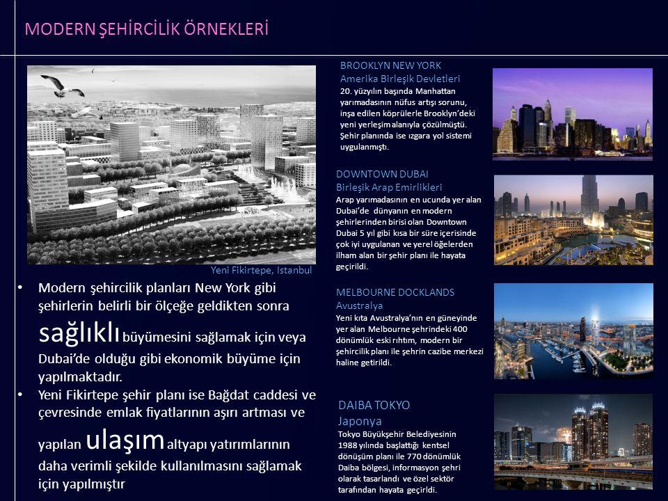 MODERN ŞEHİRCİLİK ÖRNEKLERİ BROOKLYN NEW YORK Amerika Birleşik Devletleri 20. yüzyılın başında Manhattan yarımadasının nüfus artışı sorunu, inşa edile