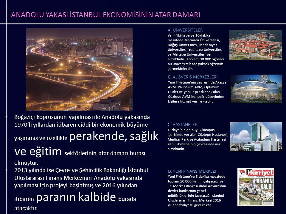 ANADOLU YAKASI İSTANBUL EKONOMİSİNİN ATAR DAMARI A. ÜNİVERSİTELER Yeni Fikirtepe'ye 10 dakika mesafede Marmara Üniversitesi, Doğuş Üniversitesi, Meden