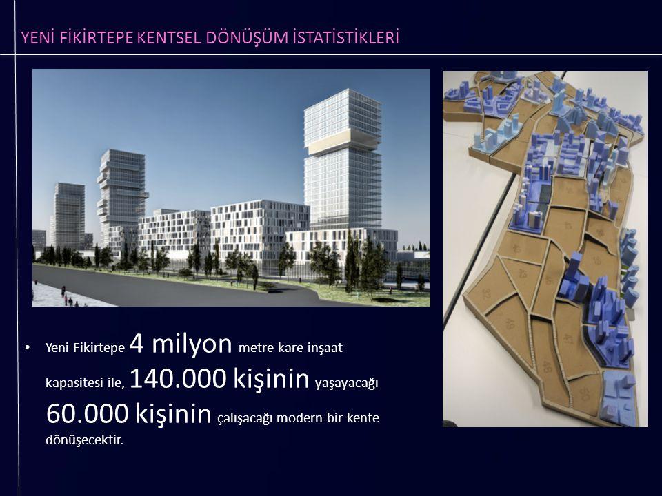 YENİ FİKİRTEPE KENTSEL DÖNÜŞÜM İSTATİSTİKLERİ Yeni Fikirtepe 4 milyon metre kare inşaat kapasitesi ile, 140.000 kişinin yaşayacağı 60.000 kişinin çalı