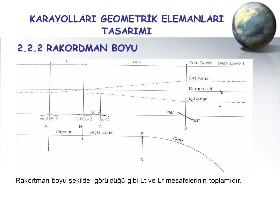 KARAYOLLARI GEOMETRİK ELEMANLARI TASARIMI 2.2.2 RAKORDMAN BOYU Rakortman boyu şekilde görüldüğü gibi Lt ve Lr mesafelerinin toplamıdır.