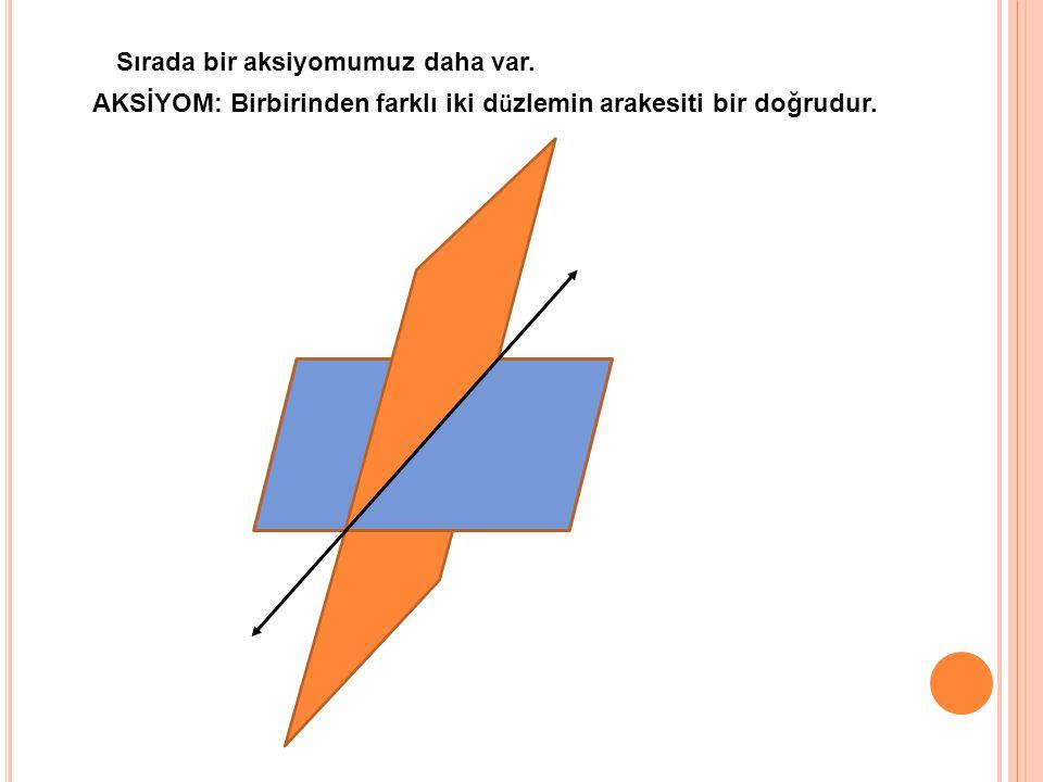 AKSİYOM: Birbirinden farklı iki d ü zlemin arakesiti bir doğrudur. Sırada bir aksiyomumuz daha var.
