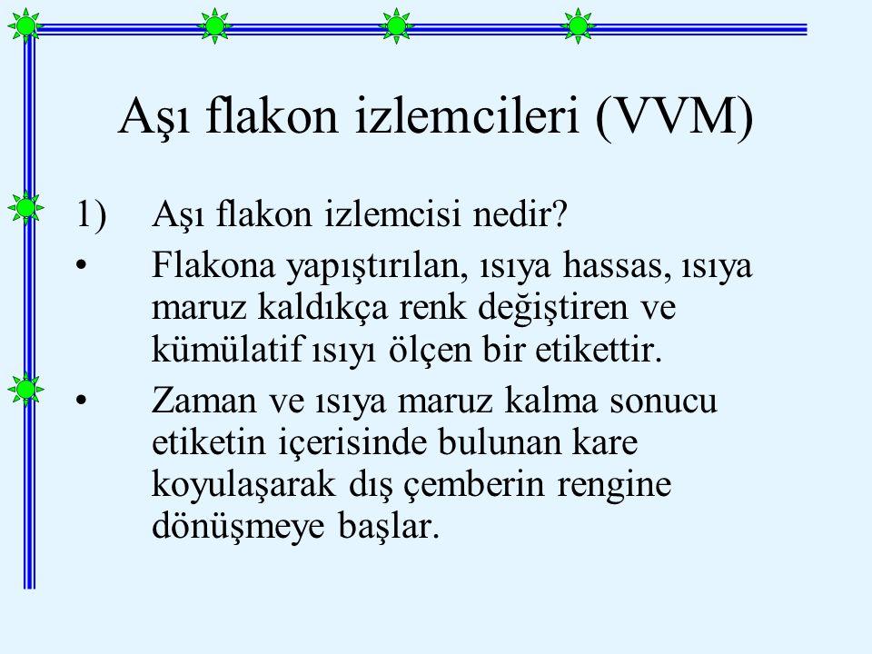Aşı flakon izlemcileri (VVM) 1)Aşı flakon izlemcisi nedir.