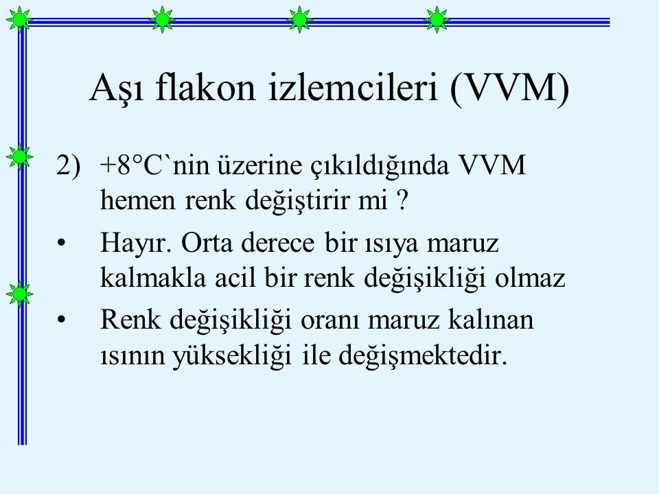 2)+8°C`nin üzerine çıkıldığında VVM hemen renk değiştirir mi .
