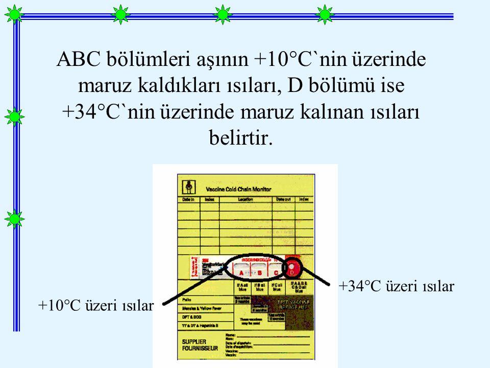 +10°C üzeri ısılar +34°C üzeri ısılar ABC bölümleri aşının +10°C`nin üzerinde maruz kaldıkları ısıları, D bölümü ise +34°C`nin üzerinde maruz kalınan ısıları belirtir.