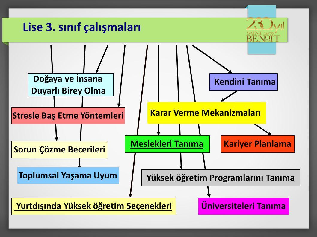 Yüksek öğretim Programlarını Tanıma Lise 3.