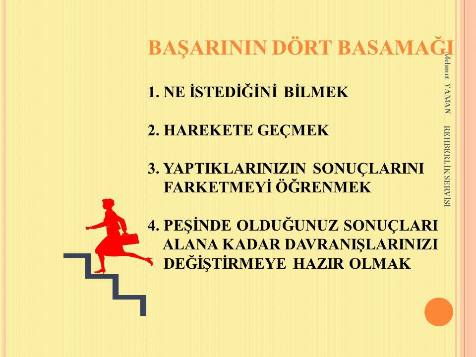 Mehmet YAMAN REHBERLİK SERVİSİ BAŞARININ DÖRT BASAMAĞI 1. NE İSTEDİĞİNİ BİLMEK 2. HAREKETE GEÇMEK 3. YAPTIKLARINIZIN SONUÇLARINI FARKETMEYİ ÖĞRENMEK 4