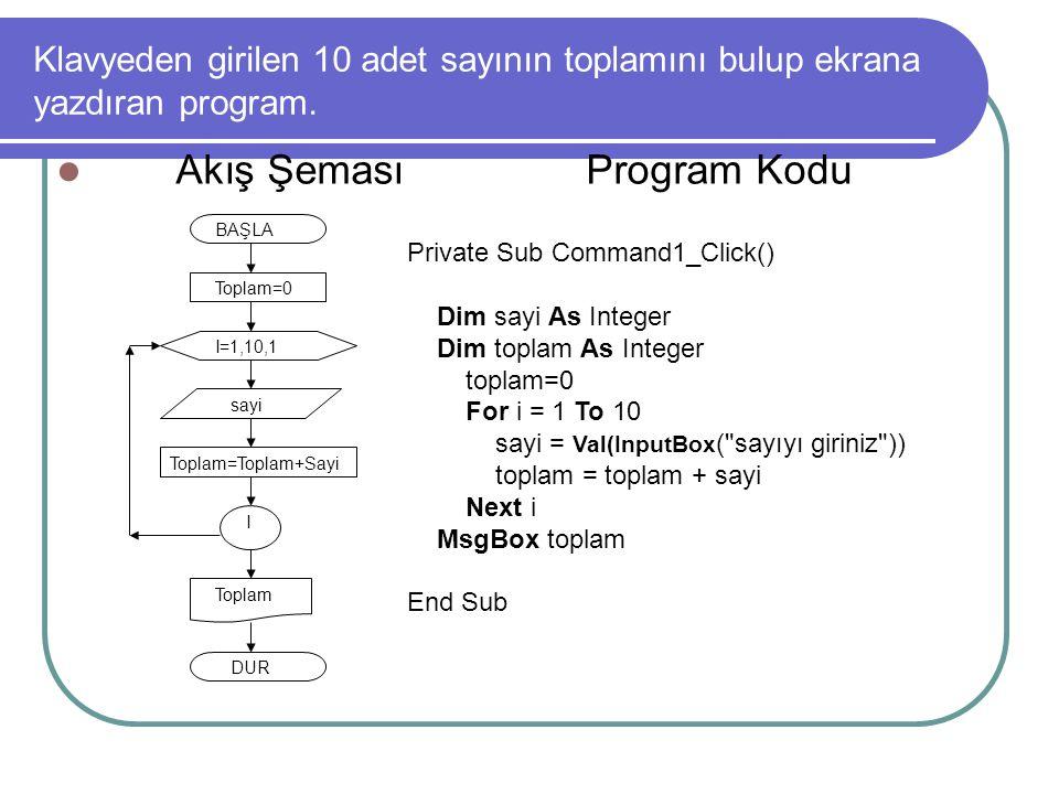Girilen üç sayının ortalamasını alan program. ALGORİTMA : AKIŞ ŞEMASI PROGRAM KODU 1.Başla 2.Üç sayı gir (A,B,C) 3.Ortalamayı hesapla (ortalama=(A+B+C