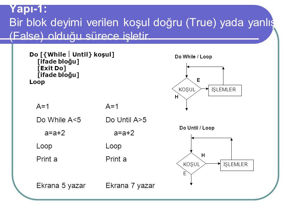 Do …. Loop Döngüleri Şart gerçekleştiği sürece veya tam tersi (şarta bağlı ) işlemlerin tekrarlandığı döngü Belirli bir koşul gerçekleştiğinde yapılac