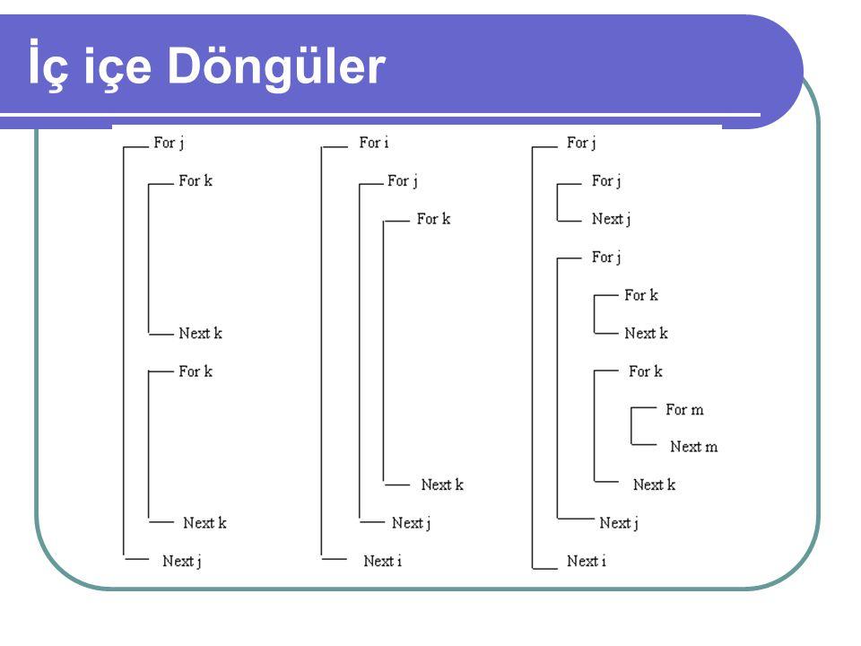 Yapı-2: Bir blok deyim verilen koşul sağlanıncaya kadar işletilir. Do [ifade bloğu] [Exit Do] [ifade bloğu] Loop [{While  Until} koşul] İŞLEMLER KOŞU