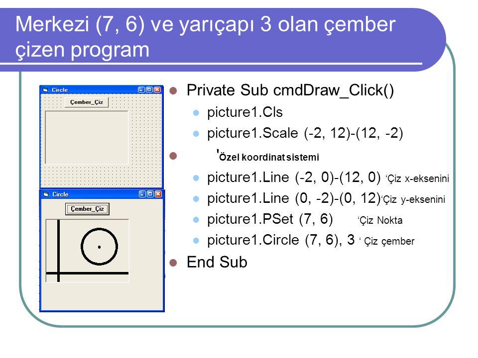 Pset Yönetimi Pset(X,Y), renk; Pset yöntemi X ve Y olarak verilen koordinatlara bir nokta koyar. Private Sub Form_Load() Dim x, y, i, r r = ScaleHeigh
