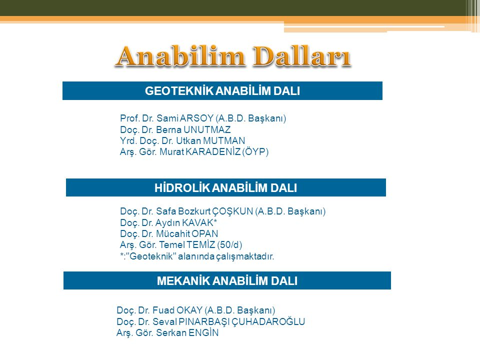 GEOTEKNİK ANABİLİM DALI Prof. Dr. Sami ARSOY (A.B.D. Başkanı) Doç. Dr. Berna UNUTMAZ Yrd. Doç. Dr. Utkan MUTMAN Arş. Gör. Murat KARADENİZ (ÖYP) HİDROL