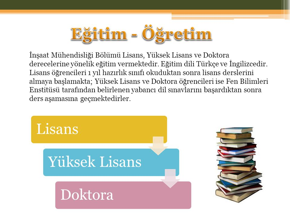 İnşaat Mühendisliği Bölümü Lisans, Yüksek Lisans ve Doktora derecelerine yönelik eğitim vermektedir. Eğitim dili Türkçe ve İngilizcedir. Lisans öğrenc