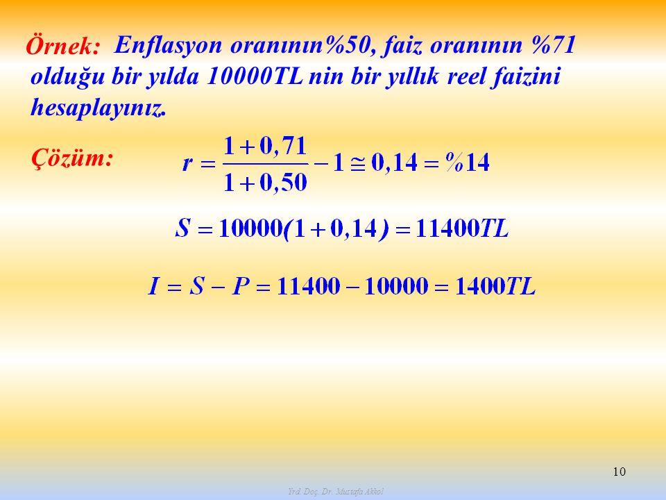 Yrd. Doç. Dr. Mustafa Akkol 10 Örnek: Enflasyon oranının%50, faiz oranının %71 olduğu bir yılda 10000TL nin bir yıllık reel faizini hesaplayınız. Çözü