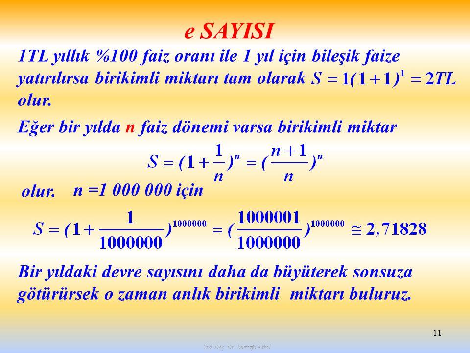 Yrd. Doç. Dr. Mustafa Akkol 11 e SAYISI olur. n =1 000 000 için Eğer bir yılda n faiz dönemi varsa birikimli miktar Bir yıldaki devre sayısını daha da