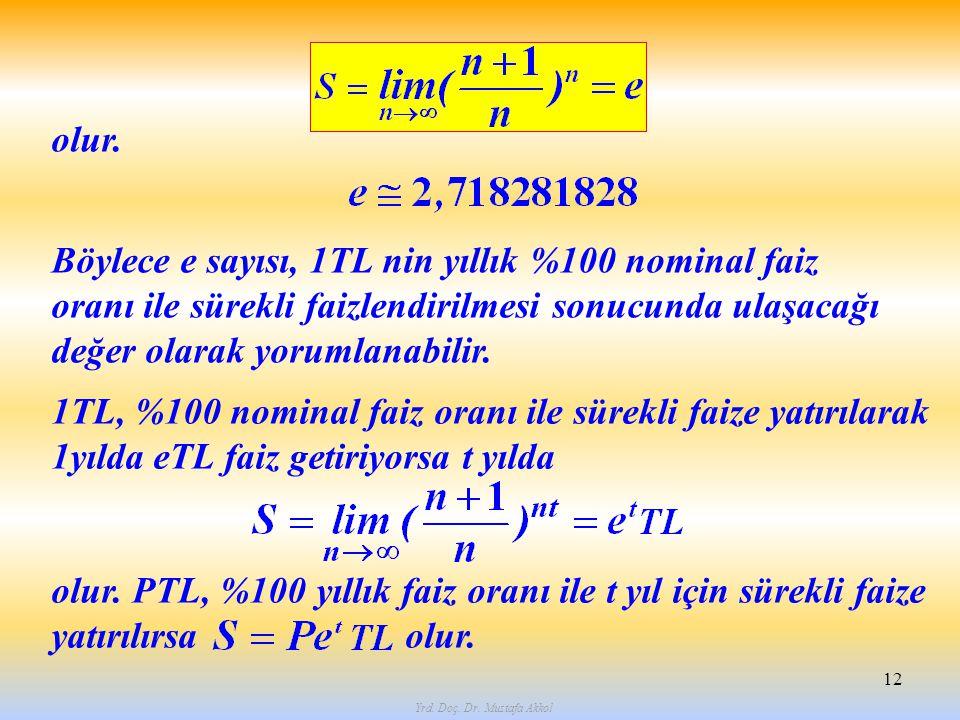 Yrd. Doç. Dr. Mustafa Akkol 12 olur. Böylece e sayısı, 1TL nin yıllık %100 nominal faiz oranı ile sürekli faizlendirilmesi sonucunda ulaşacağı değer o