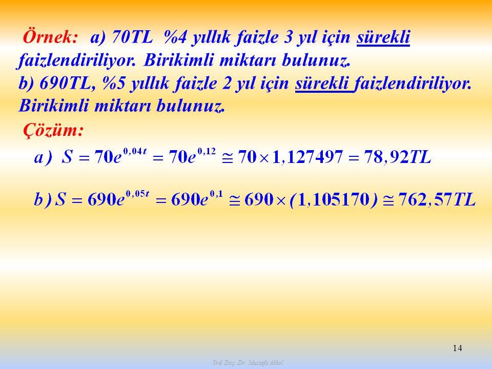 Yrd. Doç. Dr. Mustafa Akkol 14 Örnek: a) 70TL %4 yıllık faizle 3 yıl için sürekli faizlendiriliyor. Birikimli miktarı bulunuz. b) 690TL, %5 yıllık fai