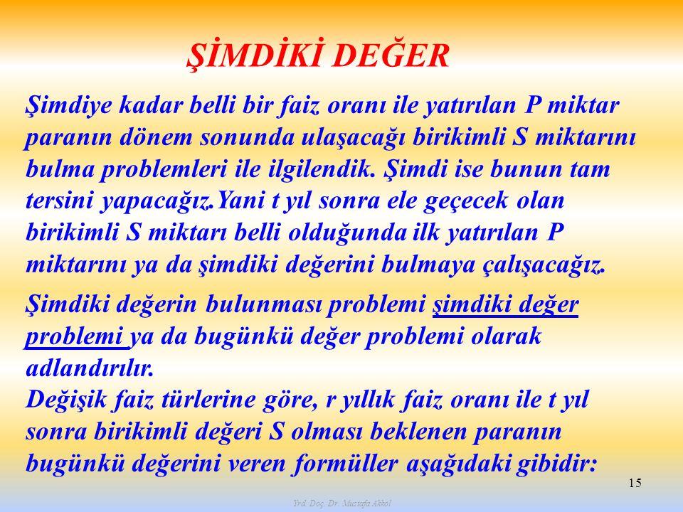 Yrd. Doç. Dr. Mustafa Akkol 15 ŞİMDİKİ DEĞER Şimdiye kadar belli bir faiz oranı ile yatırılan P miktar paranın dönem sonunda ulaşacağı birikimli S mik