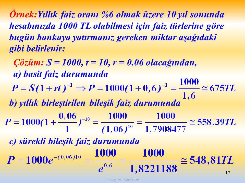 Yrd. Doç. Dr. Mustafa Akkol 17 Örnek:Yıllık faiz oranı %6 olmak üzere 10 yıl sonunda hesabınızda 1000 TL olabilmesi için faiz türlerine göre bugün ban