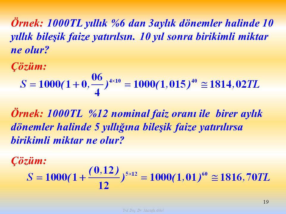 Yrd. Doç. Dr. Mustafa Akkol 19 Örnek: 1000TL yıllık %6 dan 3aylık dönemler halinde 10 yıllık bileşik faize yatırılsın. 10 yıl sonra birikimli miktar n