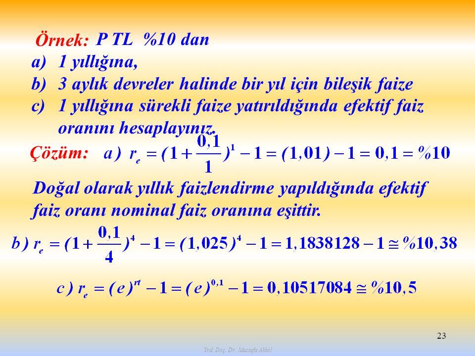 Yrd. Doç. Dr. Mustafa Akkol 23 Örnek: P TL %10 dan a)1 yıllığına, b)3 aylık devreler halinde bir yıl için bileşik faize c)1 yıllığına sürekli faize ya