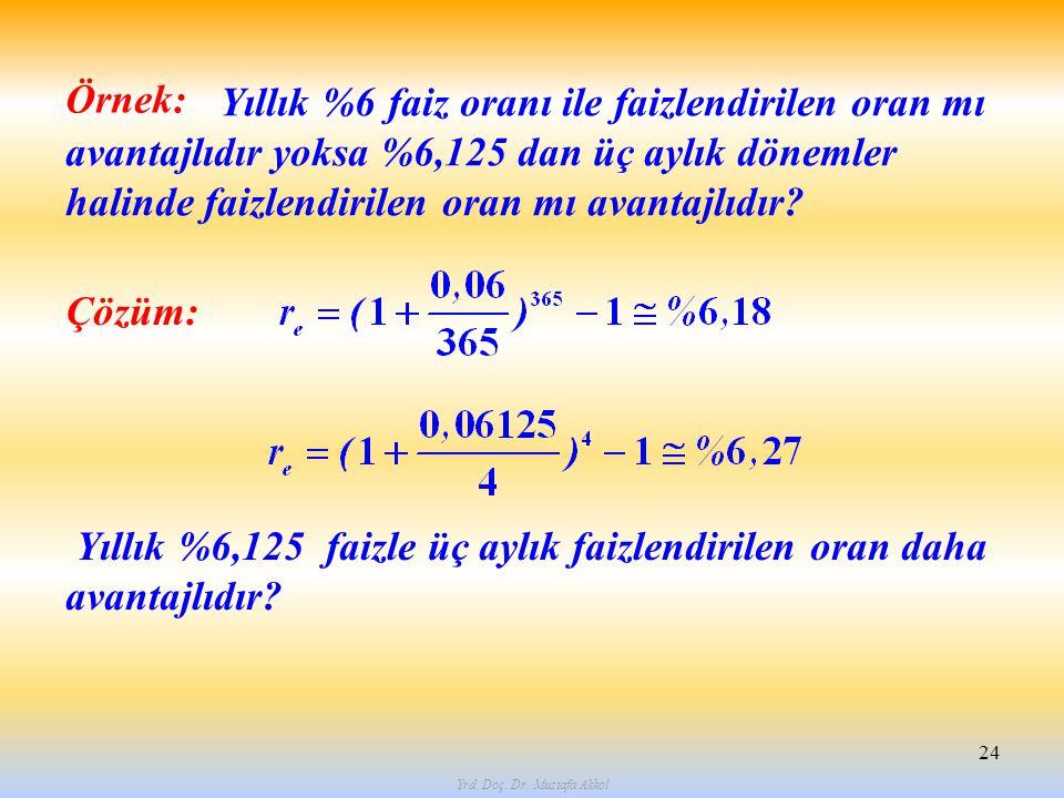 Yrd. Doç. Dr. Mustafa Akkol 24 Örnek: Yıllık %6 faiz oranı ile faizlendirilen oran mı avantajlıdır yoksa %6,125 dan üç aylık dönemler halinde faizlend
