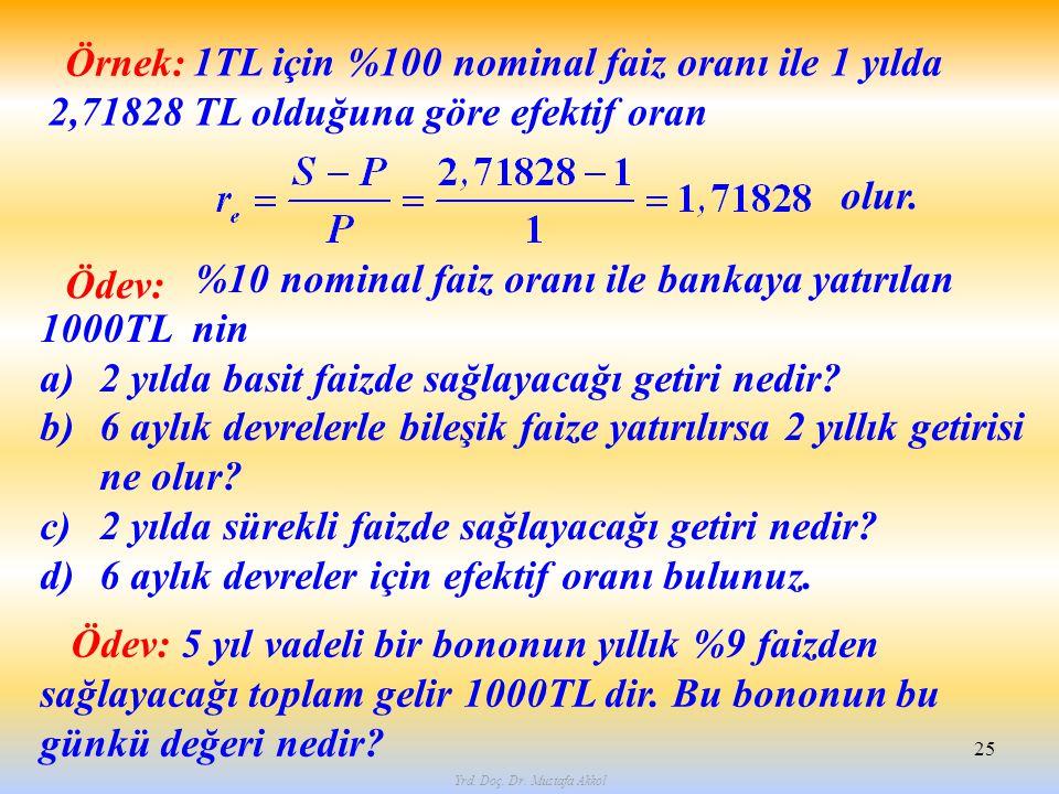 Yrd. Doç. Dr. Mustafa Akkol 25 Ödev: %10 nominal faiz oranı ile bankaya yatırılan 1000TL nin a)2 yılda basit faizde sağlayacağı getiri nedir? b)6 aylı