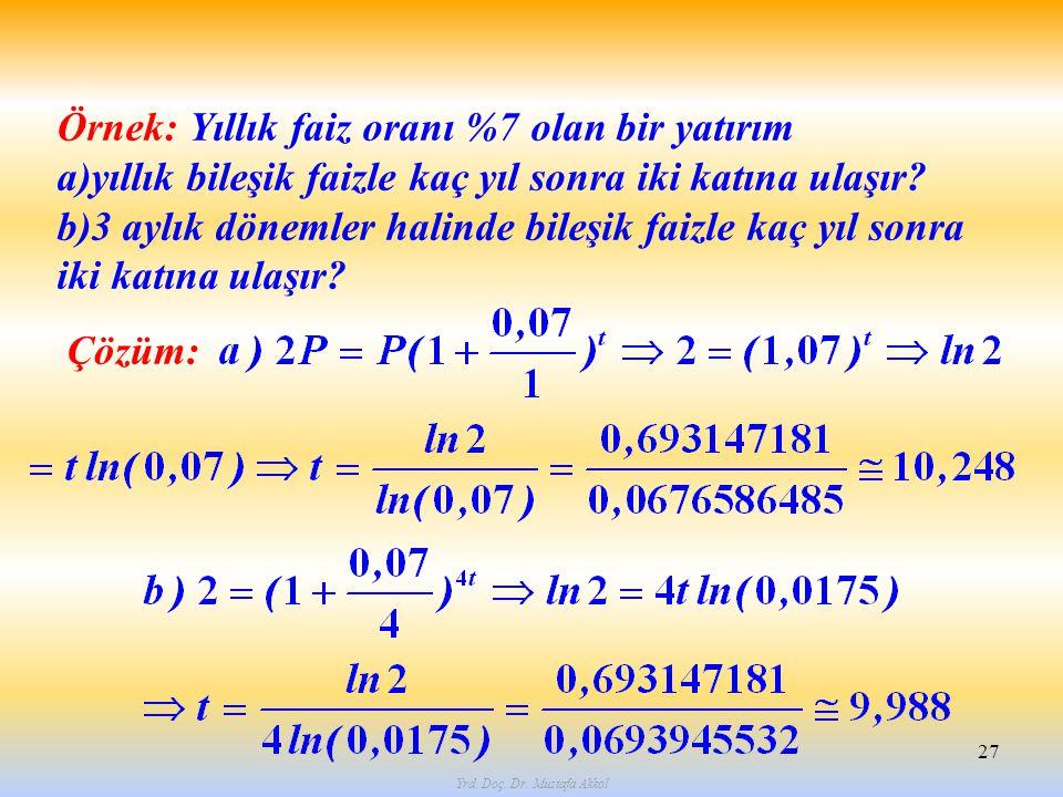 Yrd. Doç. Dr. Mustafa Akkol 27 Örnek: Yıllık faiz oranı %7 olan bir yatırım a)yıllık bileşik faizle kaç yıl sonra iki katına ulaşır? b)3 aylık dönemle