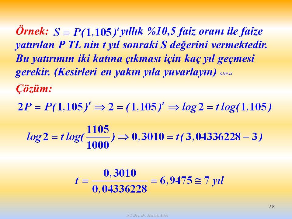 Yrd. Doç. Dr. Mustafa Akkol 28 yıllık %10,5 faiz oranı ile faize yatırılan P TL nin t yıl sonraki S değerini vermektedir. Bu yatırımın iki katına çıkm