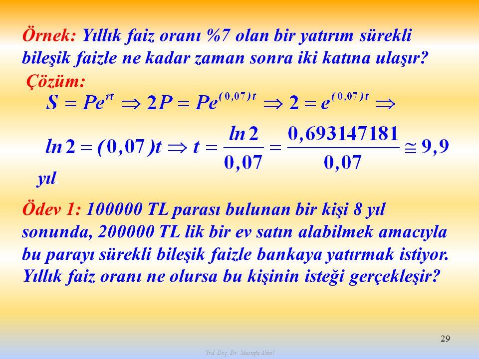 Yrd. Doç. Dr. Mustafa Akkol 29 Örnek: Yıllık faiz oranı %7 olan bir yatırım sürekli bileşik faizle ne kadar zaman sonra iki katına ulaşır? Ödev 1: 100