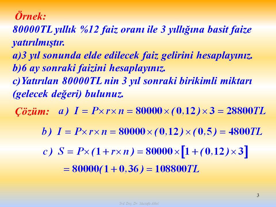 Yrd. Doç. Dr. Mustafa Akkol 3 Örnek: 80000TL yıllık %12 faiz oranı ile 3 yıllığına basit faize yatırılmıştır. a)3 yıl sonunda elde edilecek faiz gelir